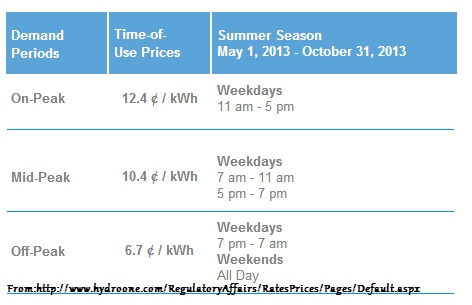 Hydro One summer rates