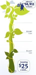 beanstalk-tree